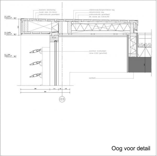 Nieuwbouw wijk Oude Tol Reeuwijk: Oog voor Detail