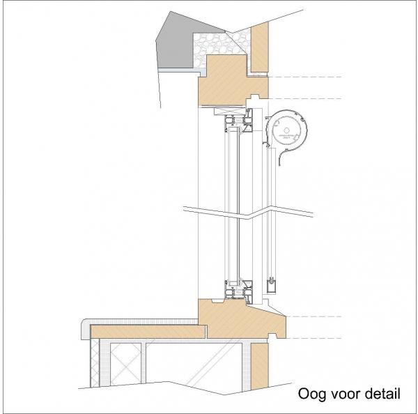 Freia Radesingel Groningen Oog voor Detail